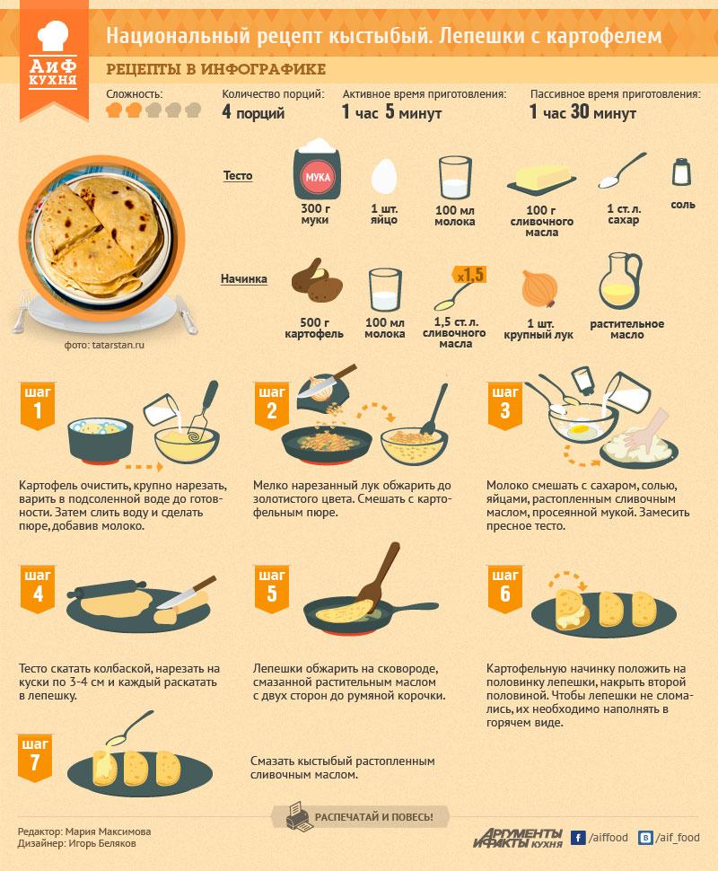 рецепт йогуртового крема для торта в домашних условиях с фото пошагово